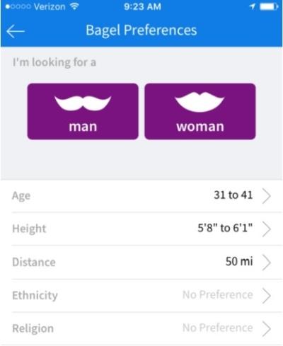 Koffie en bagels dating website